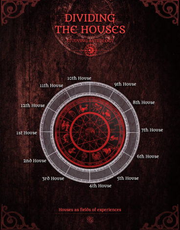 Houses - The Zodiacus